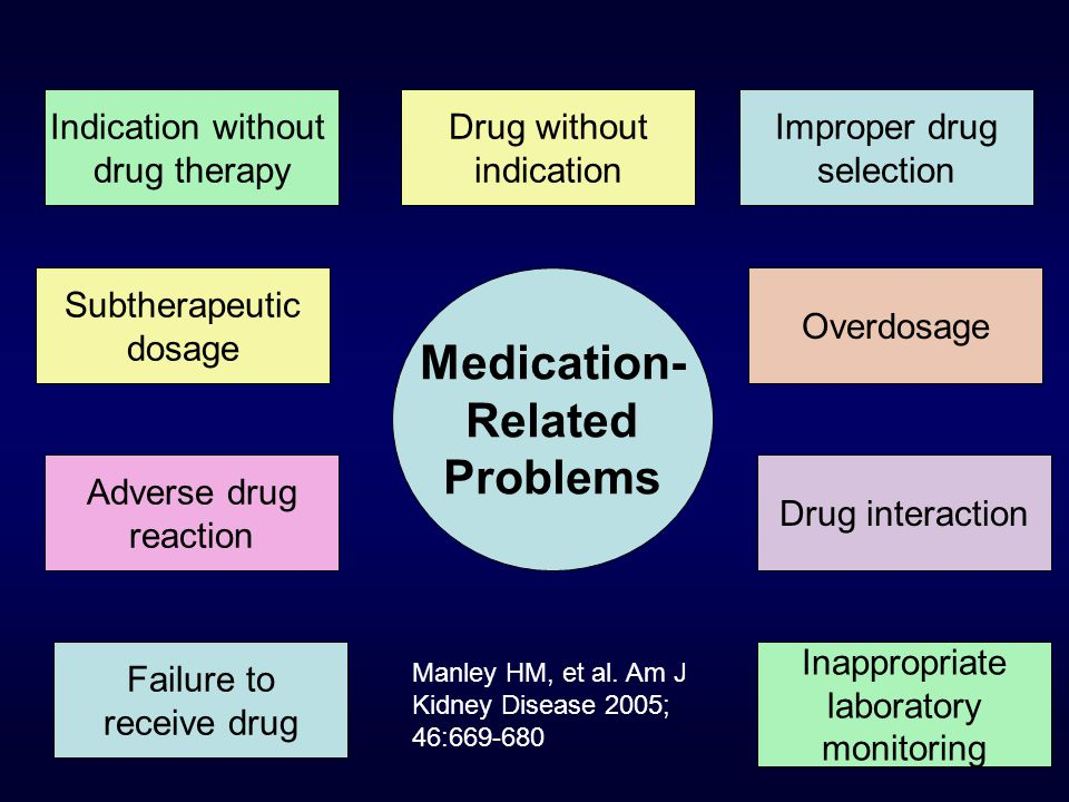 Key Points Medication-related problems are rampant in ESRD patients Collaborative CKD care may improve medication related outcomes Simple medication card may prevent medication-related disasters Medicare Part D opens new possibilities for MRPs