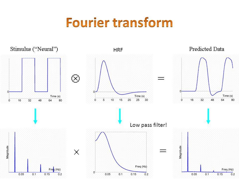 Low pass filter! HRF