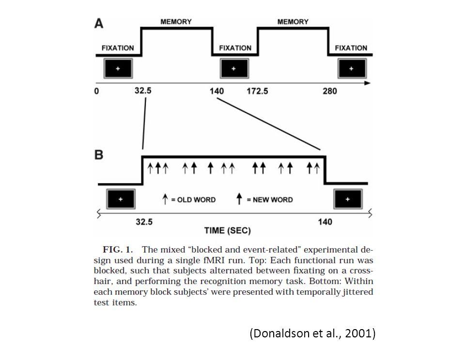 (Donaldson et al., 2001)
