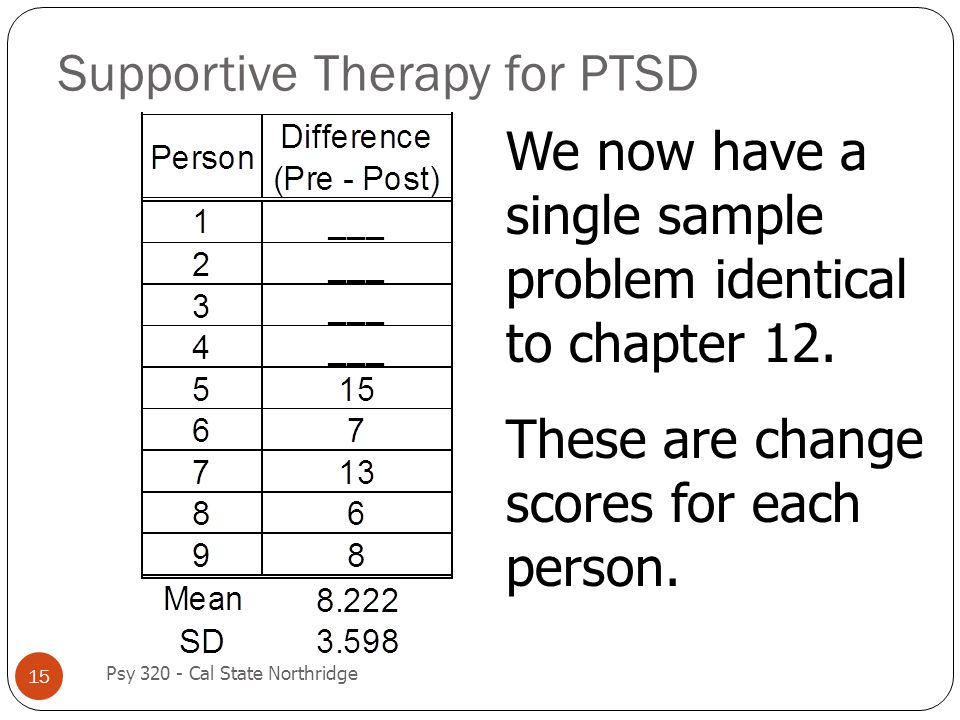 Supportive Therapy for PTSD 15 We now have a single sample problem identical to chapter 12. These are change scores for each person. Psy 320 - Cal Sta