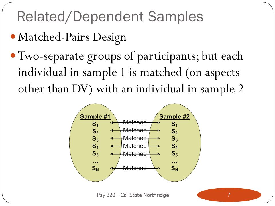 Related/Dependent Samples Matched-Pairs Design Two-separate groups of participants; but each individual in sample 1 is matched (on aspects other than