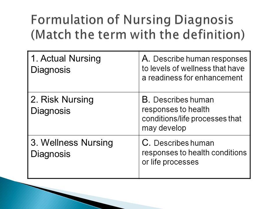 1. Actual Nursing Diagnosis A.