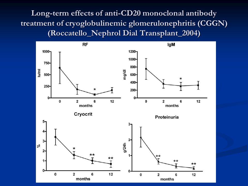 Long-term effects of anti-CD20 monoclonal antibody treatment of cryoglobulinemic glomerulonephritis (CGGN) (Roccatello_Nephrol Dial Transplant_2004)