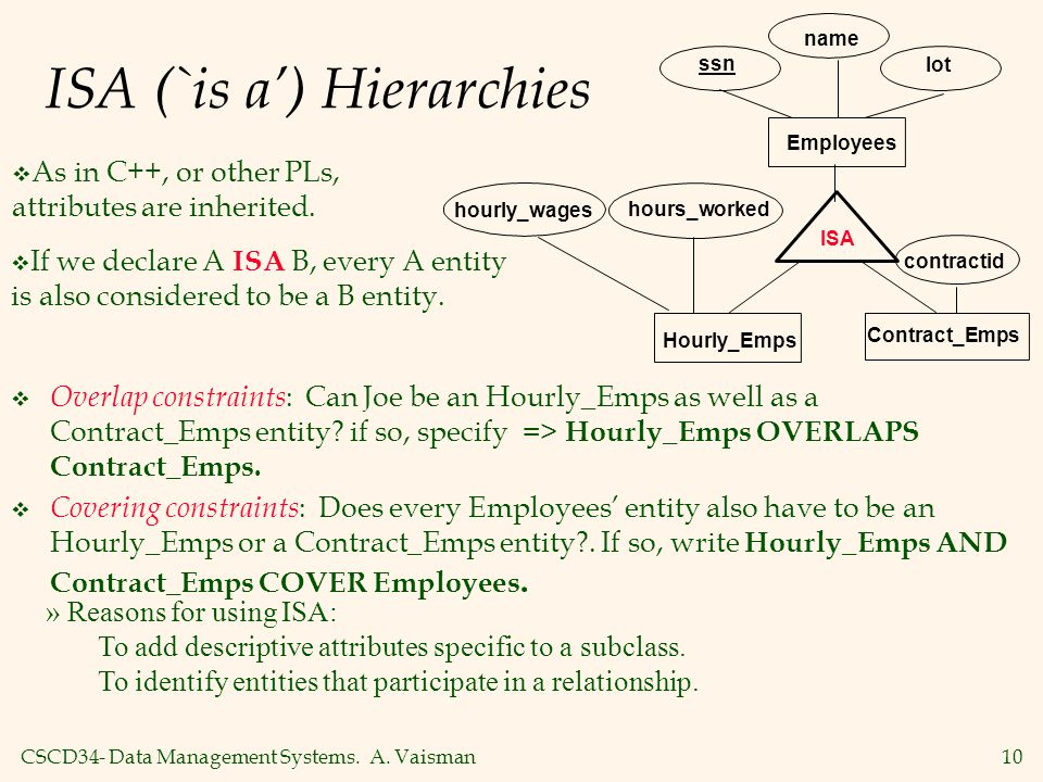 CSCD34- Data Management Systems. A. Vaisman10 ISA (`is a') Hierarchies Contract_Emps name ssn Employees lot hourly_wages Hourly_Emps contractid hours_