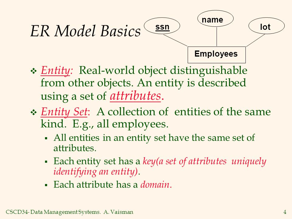 CSCD34- Data Management Systems. A. Vaisman4 ER Model Basics  Entity: Real-world object distinguishable from other objects. An entity is described us