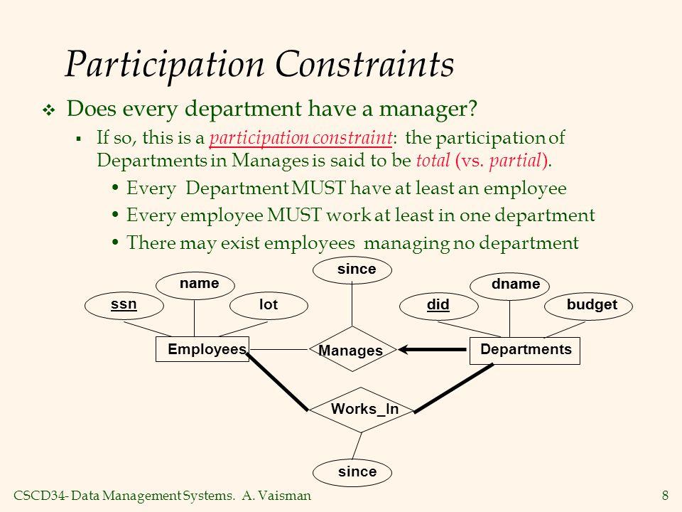 CSCD34- Data Management Systems. A. Vaisman8 Participation Constraints  Does every department have a manager?  If so, this is a participation constr