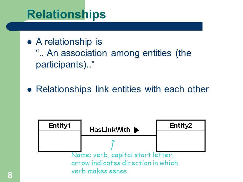 8 Relationships A relationship is ..