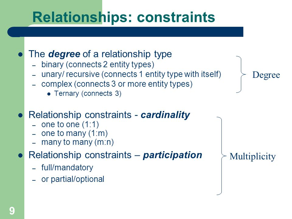 9 Relationships: constraints The degree of a relationship type – binary (connects 2 entity types) – unary/ recursive (connects 1 entity type with itself) – complex (connects 3 or more entity types) Ternary (connects 3) Relationship constraints - cardinality – one to one (1:1) – one to many (1:m) – many to many (m:n) Relationship constraints – participation – full/mandatory – or partial/optional Degree Multiplicity