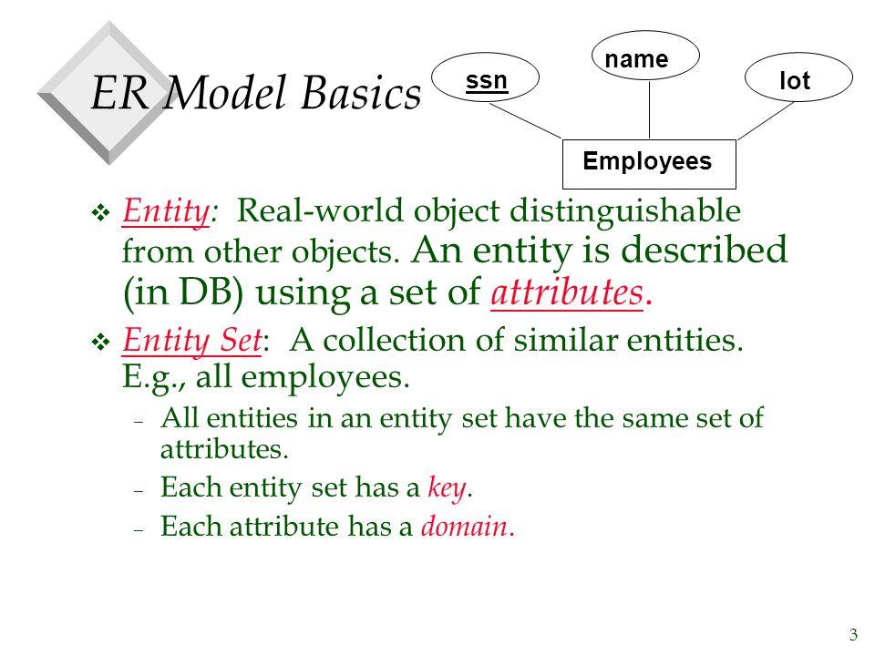 3 ER Model Basics v Entity: Real-world object distinguishable from other objects.