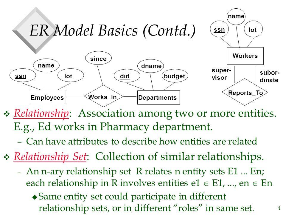 4 ER Model Basics (Contd.) v Relationship : Association among two or more entities.
