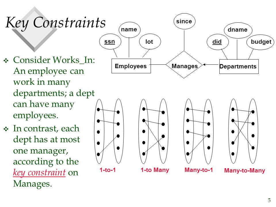 5 Key Constraints v Consider Works_In: An employee can work in many departments; a dept can have many employees. v In contrast, each dept has at most