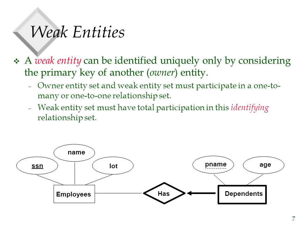 7 Weak Entities v A weak entity can be identified uniquely only by considering the primary key of another ( owner ) entity. – Owner entity set and wea