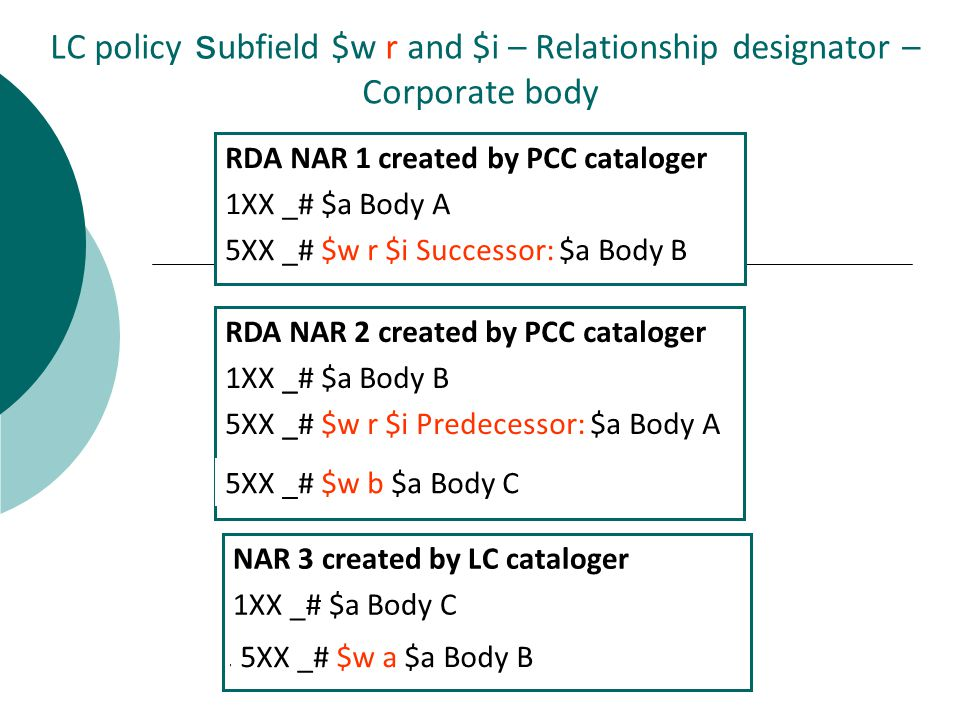 LC policy s ubfield $w r and $i – Relationship designator – Corporate body RDA NAR 1 created by PCC cataloger 1XX _# $a Body A 5XX _# $w r $i Successor: $a Body B RDA NAR 2 created by PCC cataloger 1XX _# $a Body B 5XX _# $w r $i Predecessor: $a Body A NAR 3 created by LC cataloger 1XX _# $a Body C 5XX _# $w r $i Predecessor: $a Body B 5XX _# $w r $i Successor: $a Body C 5XX _# $w b $a Body C 5XX _# $w a $a Body B