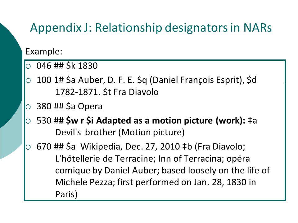 Appendix J: Relationship designators in NARs Example:  046 ## $k 1830  100 1# $a Auber, D.