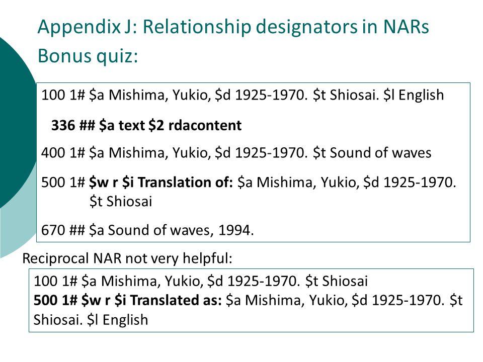 100 1# $a Mishima, Yukio, $d 1925-1970. $t Shiosai.