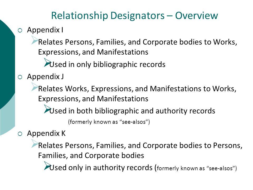 Appendix I – Reminder: Relationship Designators for Bibliographic Records – Quiz RDA Bibliographic Record: 100 1# $a Mishima, Yukio, $d 1925-1970, $e author.