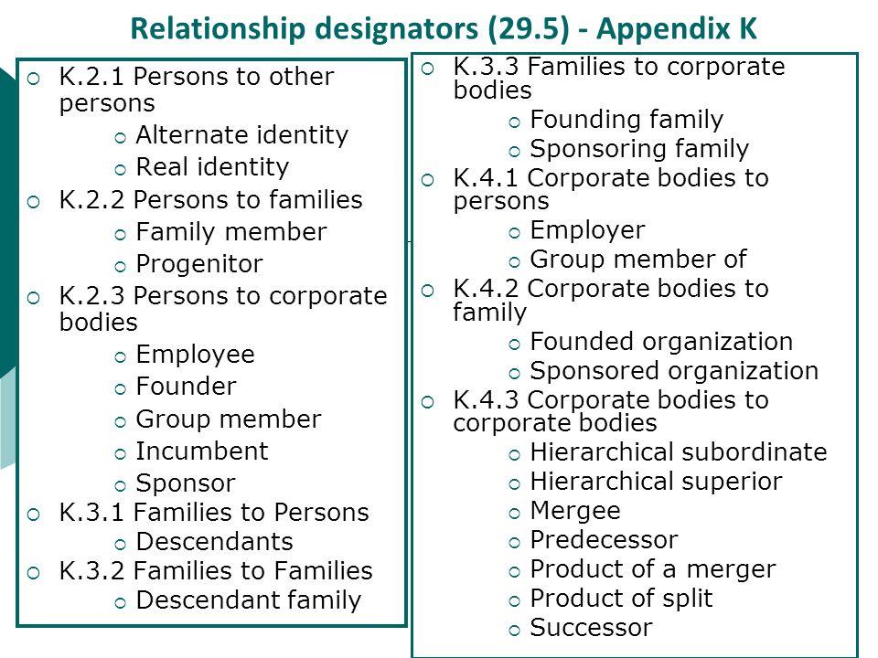 LC policy s ubfield $w r and $i – Relationship designator – Corporate body RDA NAR 1 created by PCC cataloger 1XX _# $a Body A 5XX _# $w r $i Successor: $a Body B RDA NAR 2 created by PCC cataloger 1XX _# $a Body B 5XX _# $w r $i Predecessor: $a Body A NAR 3 created by LC cataloger 1XX _# $a Body C 5XX _# $w r $i Predecessor: $a Body B 5XX _# $w r $i Successor: $a Body C 5XX _# $w b $a Body C 5XX _# $w a $a Body B
