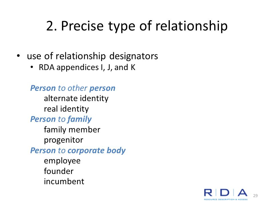2. Precise type of relationship use of relationship designators RDA appendices I, J, and K Person to other person alternate identity real identity Per