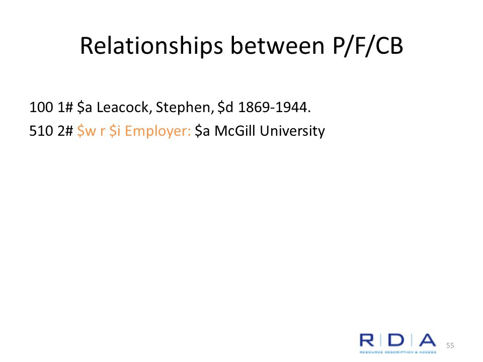 Relationships between P/F/CB 100 1# $a Leacock, Stephen, $d