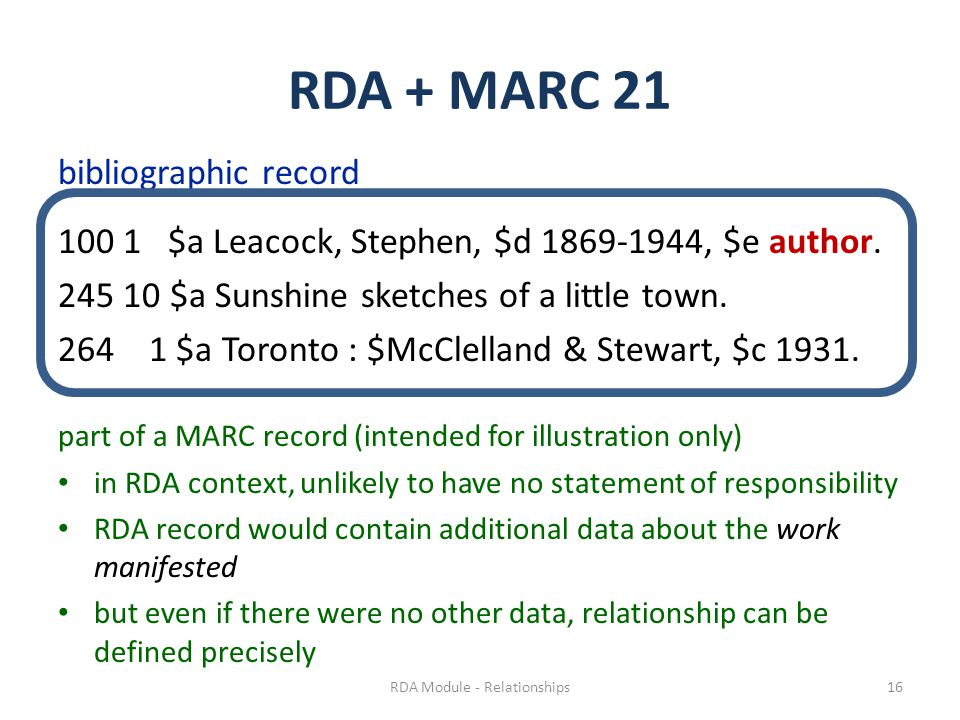 RDA + MARC 21 bibliographic record 100 1 $a Leacock, Stephen, $d 1869-1944, $e author.