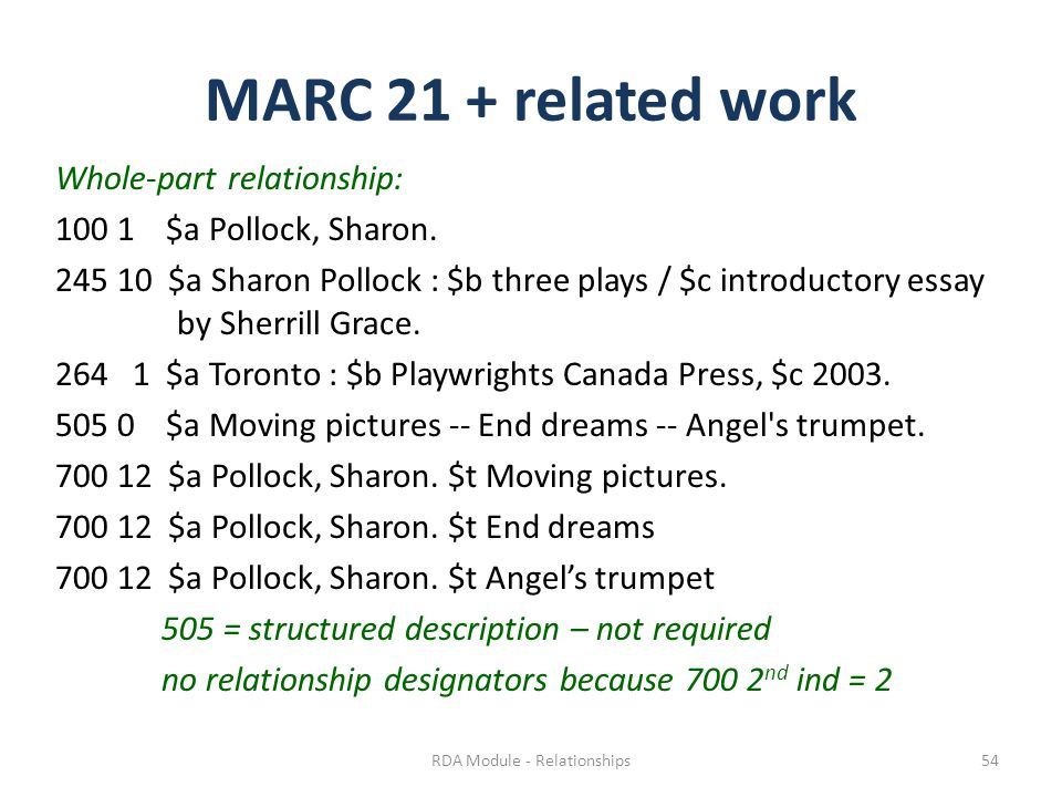 MARC 21 + related work Whole-part relationship: 100 1 $a Pollock, Sharon.