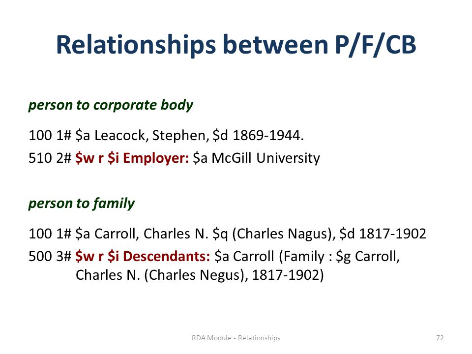 Relationships between P/F/CB person to corporate body 100 1# $a Leacock, Stephen, $d 1869-1944.
