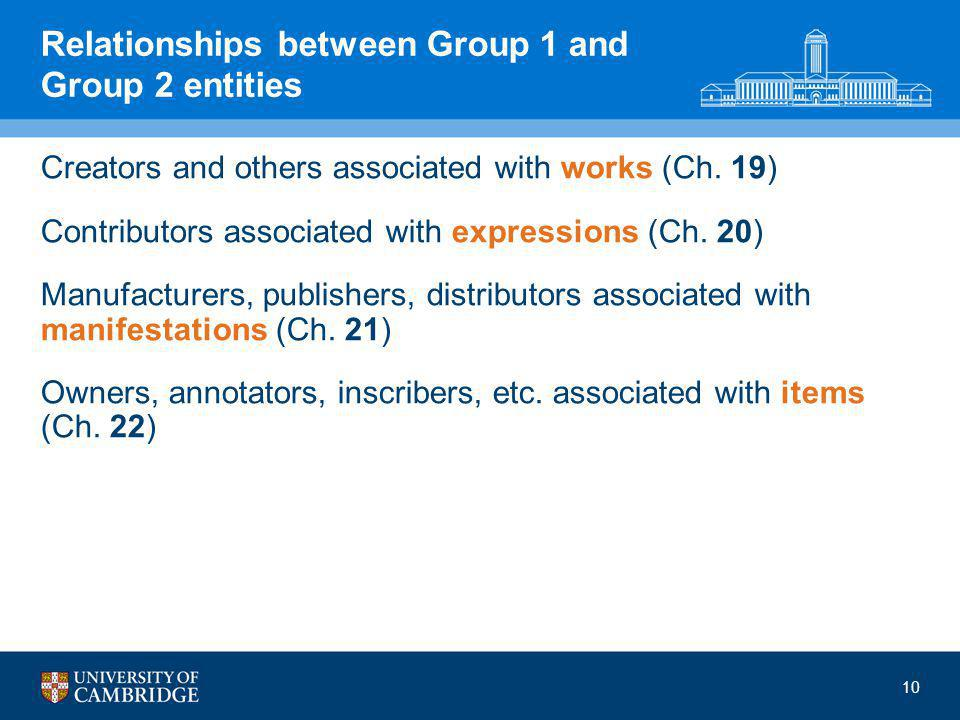 10 Relationships between Group 1 and Group 2 entities Creators and others associated with works (Ch.