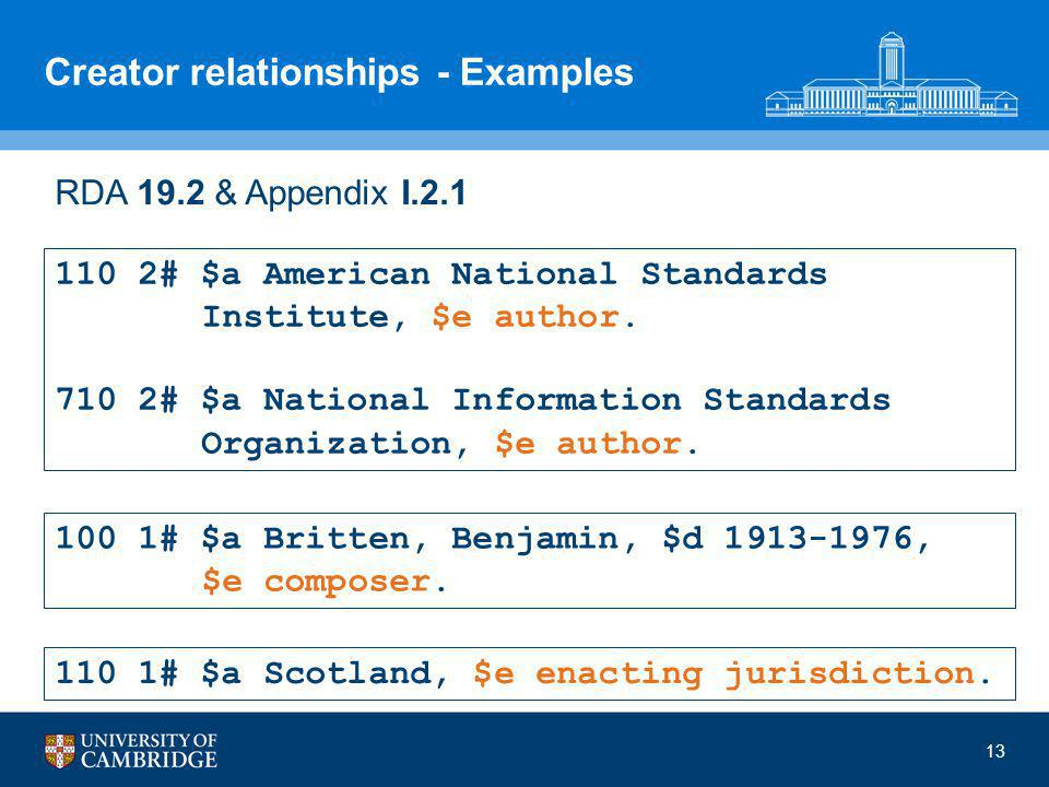 13 Creator relationships - Examples RDA 19.2 & Appendix I.2.1 110 2# $a American National Standards Institute, $e author.