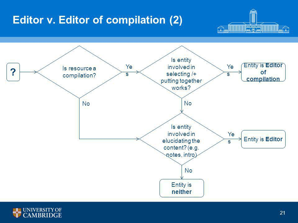 Editor v.Editor of compilation (2) 21 Is resource a compilation.
