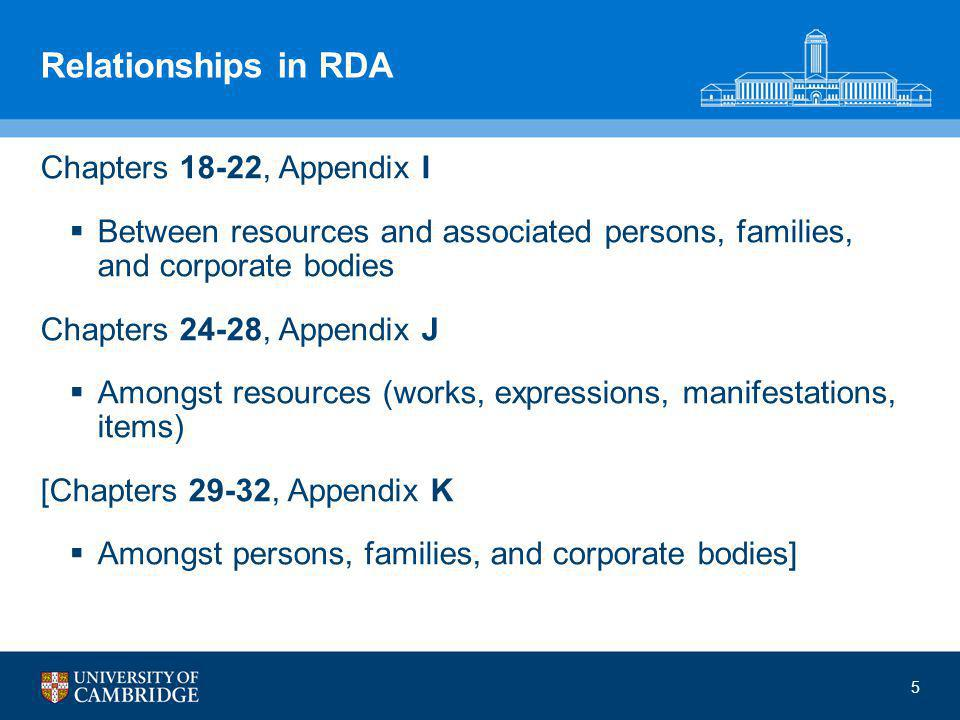 5 Relationships in RDA Chapters 18-22, Appendix I  Between resources and associated persons, families, and corporate bodies Chapters 24-28, Appendix J  Amongst resources (works, expressions, manifestations, items) [Chapters 29-32, Appendix K  Amongst persons, families, and corporate bodies]