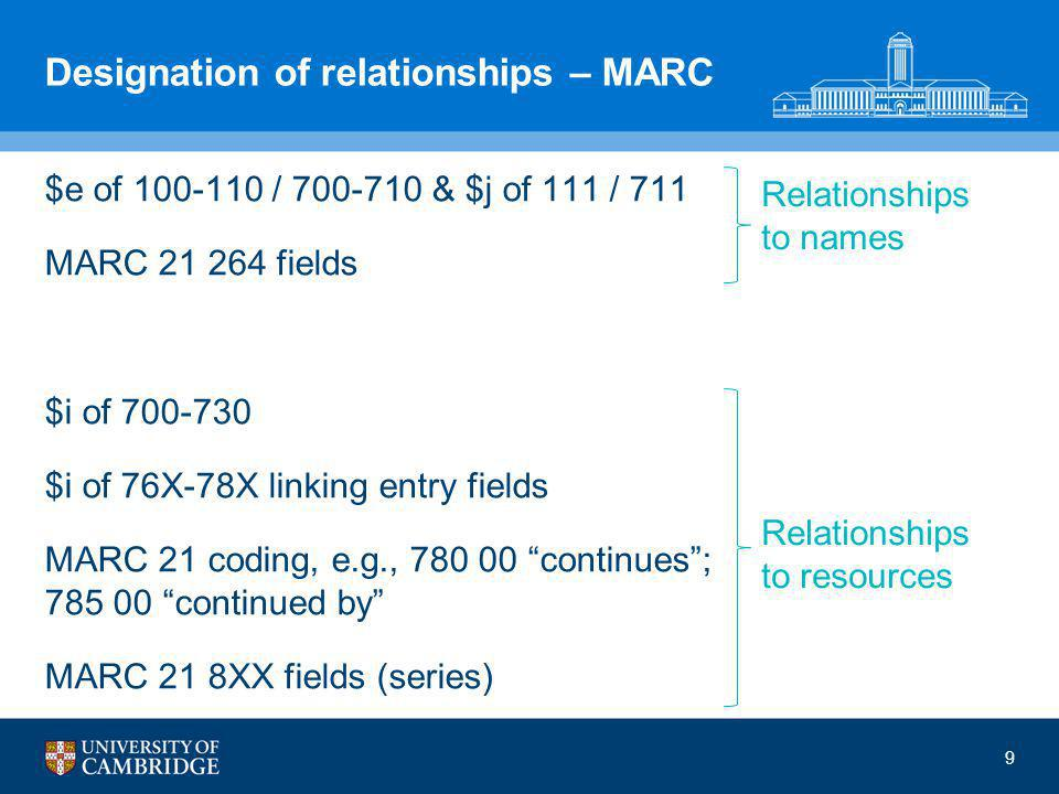 9 Designation of relationships – MARC $e of 100-110 / 700-710 & $j of 111 / 711 MARC 21 264 fields $i of 700-730 $i of 76X-78X linking entry fields MARC 21 coding, e.g., 780 00 continues ; 785 00 continued by MARC 21 8XX fields (series) Relationships to names Relationships to resources