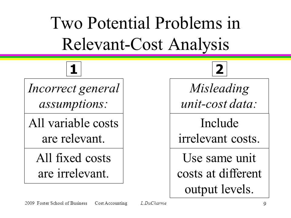 2009 Foster School of Business Cost Accounting L.DuCharme 9 Two Potential Problems in Relevant-Cost Analysis Incorrect general assumptions: All variable costs are relevant.