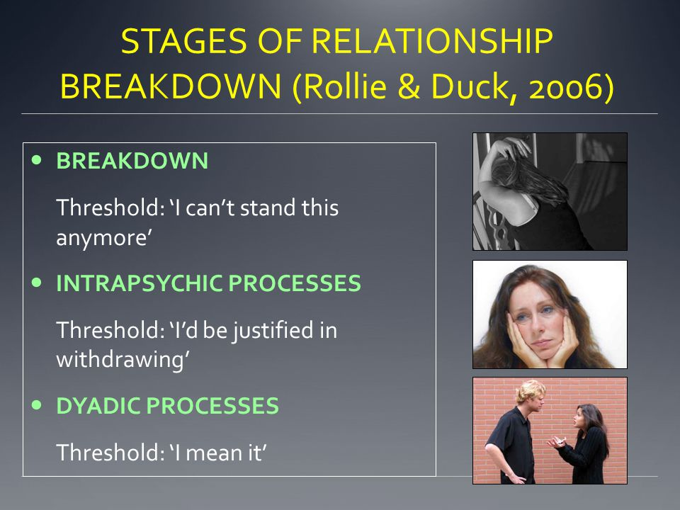 STAGES OF RELATIONSHIP BREAKDOWN (Rollie & Duck, 2006) BREAKDOWN Threshold: 'I can't stand this anymore' INTRAPSYCHIC PROCESSES Threshold: 'I'd be jus