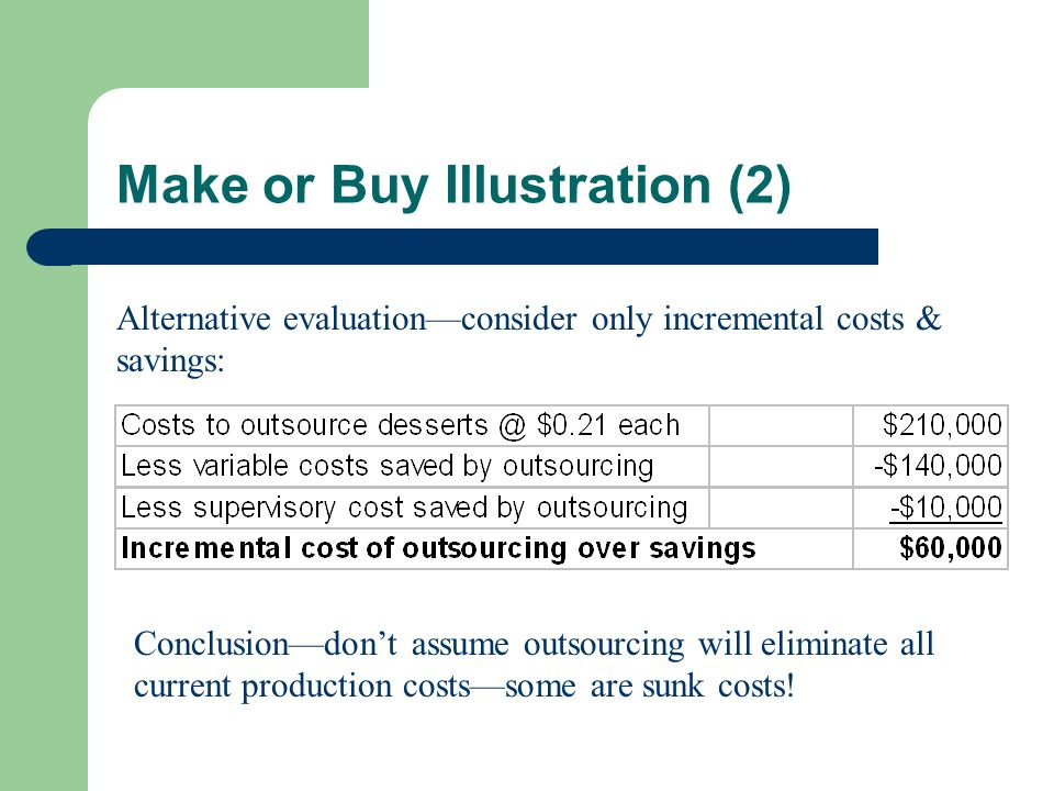 Make or Buy Illustration (2) Alternative evaluation—consider only incremental costs & savings: Conclusion—don't assume outsourcing will eliminate all current production costs—some are sunk costs!
