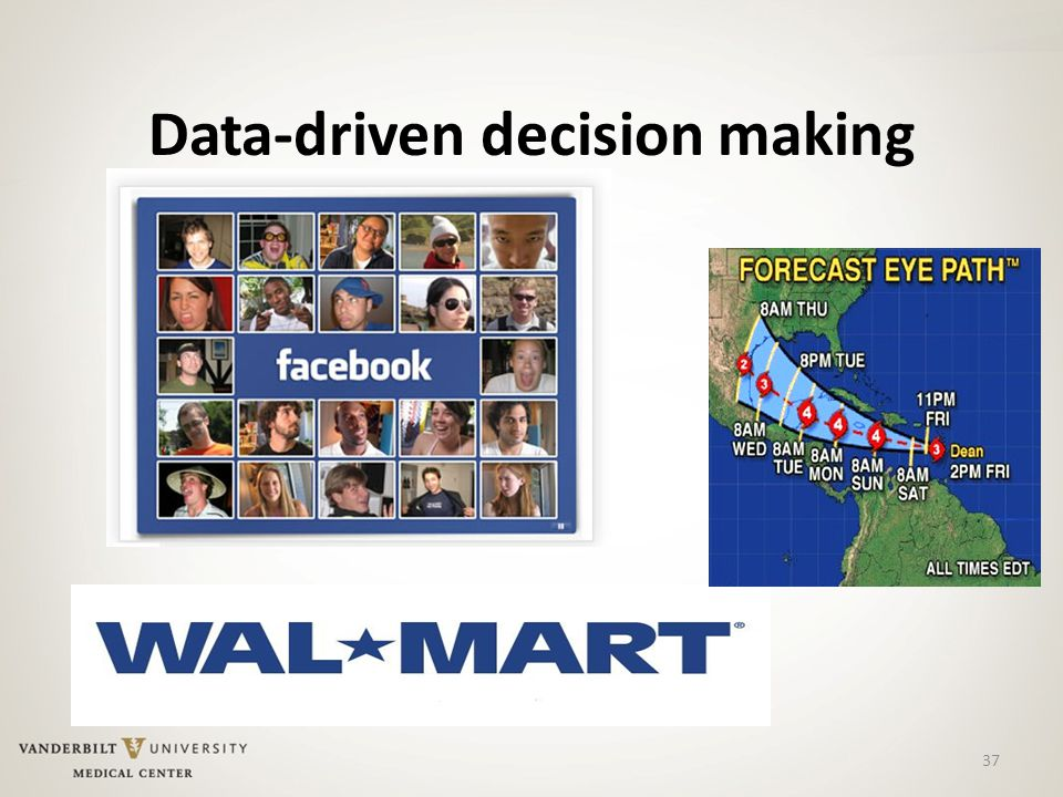 37 Data-driven decision making