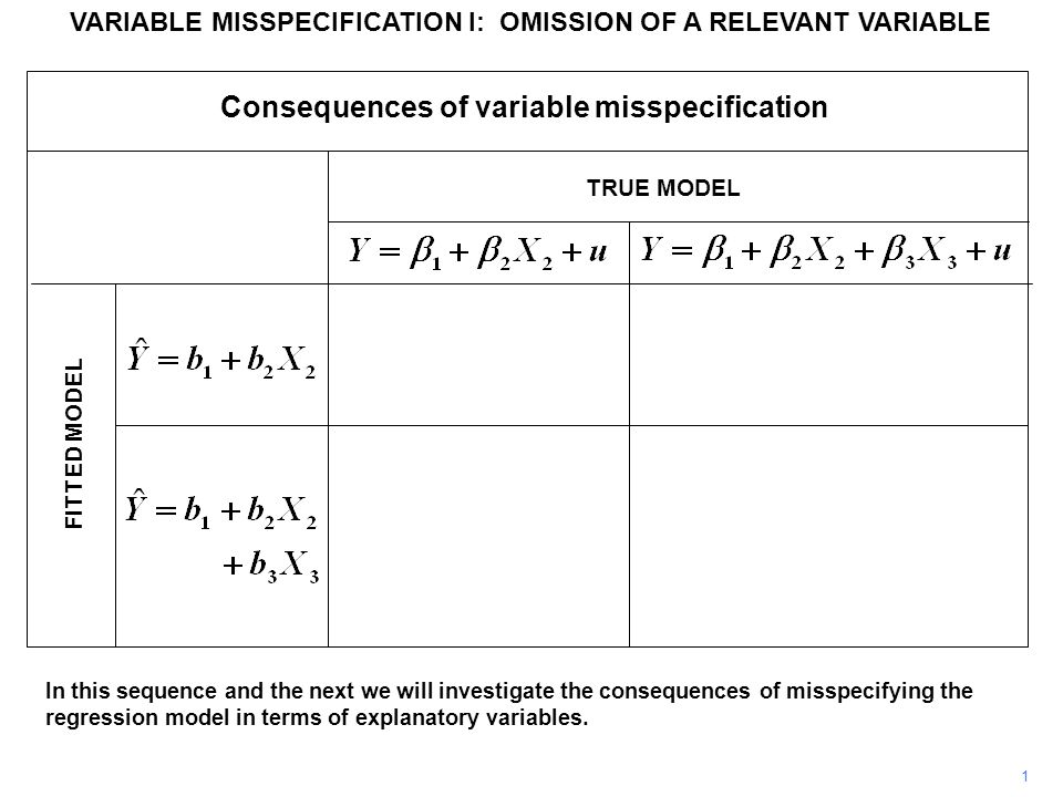 VARIABLE MISSPECIFICATION I: OMISSION OF A RELEVANT VARIABLE In this sequence and the next we will investigate the consequences of misspecifying the r