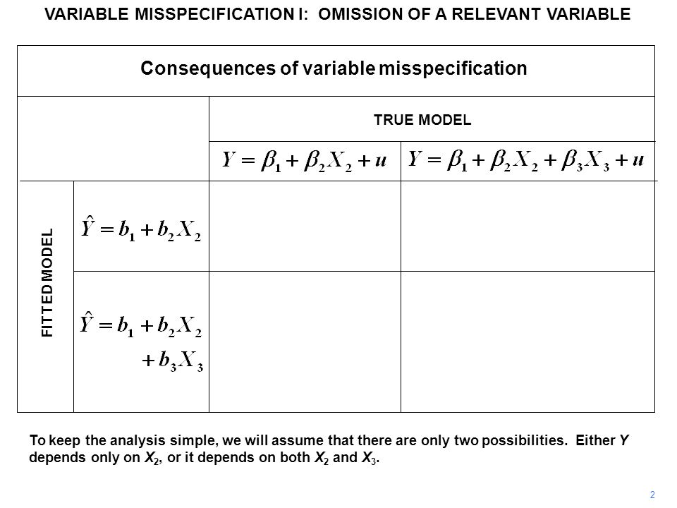 VARIABLE MISSPECIFICATION I: OMISSION OF A RELEVANT VARIABLE To keep the analysis simple, we will assume that there are only two possibilities. Either