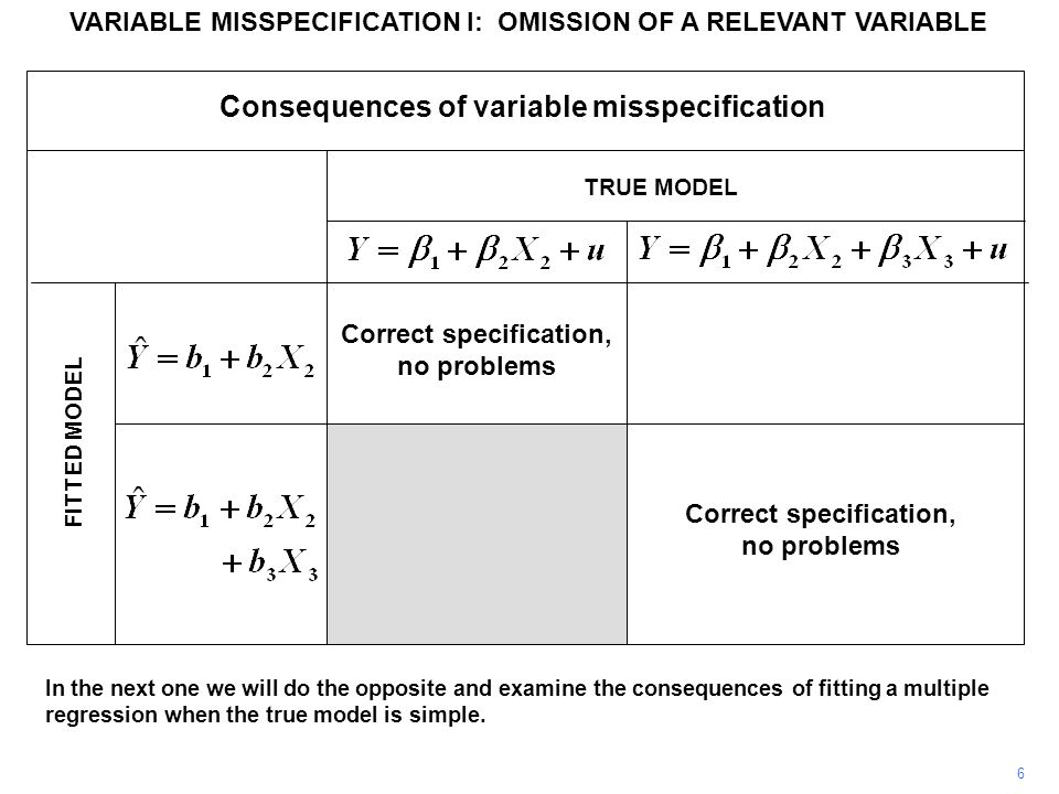 VARIABLE MISSPECIFICATION I: OMISSION OF A RELEVANT VARIABLE In the next one we will do the opposite and examine the consequences of fitting a multipl