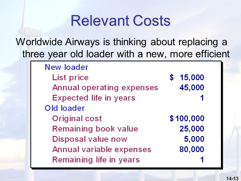 14-13 Relevant Costs Worldwide Airways is thinking about replacing a three year old loader with a new, more efficient loader.
