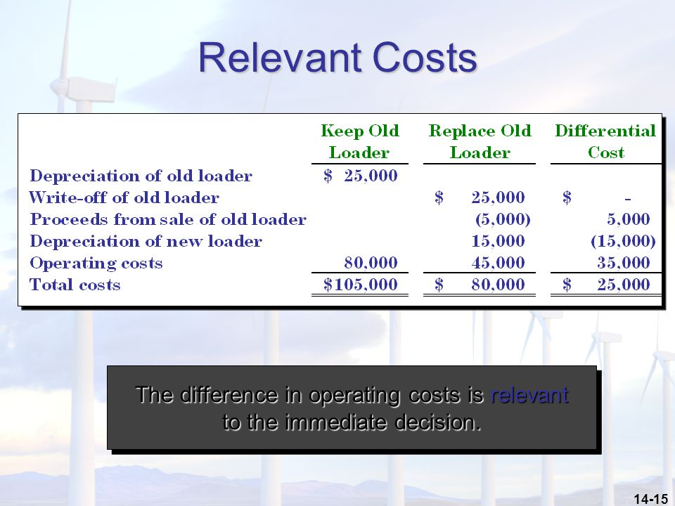 14-15 Relevant Costs The difference in operating costs is relevant to the immediate decision.