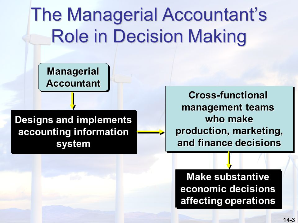 14-3 The Managerial Accountant's Role in Decision Making Designs and implements accounting information system Designs and implements accounting inform