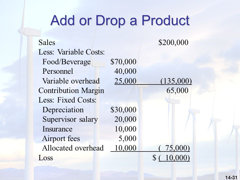14-31 Add or Drop a Product Sales$200,000 Less: Variable Costs: Food/Beverage$70,000 Personnel 40,000 Variable overhead 25,000 (135,000) Contribution