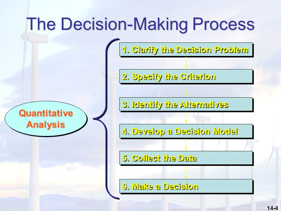 14-4 The Decision-Making Process 1.Clarify the Decision Problem 2.