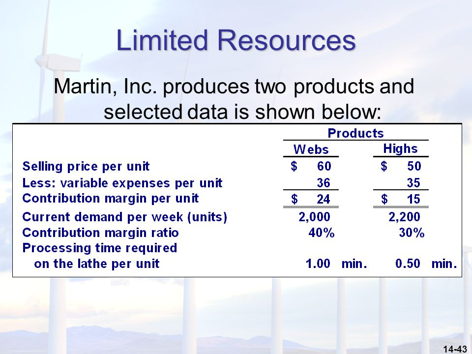 14-43 Limited Resources Martin, Inc. produces two products and selected data is shown below: