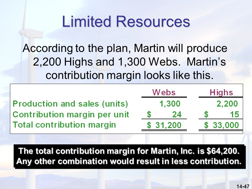 14-47 Limited Resources According to the plan, Martin will produce 2,200 Highs and 1,300 Webs. Martin's contribution margin looks like this. The total