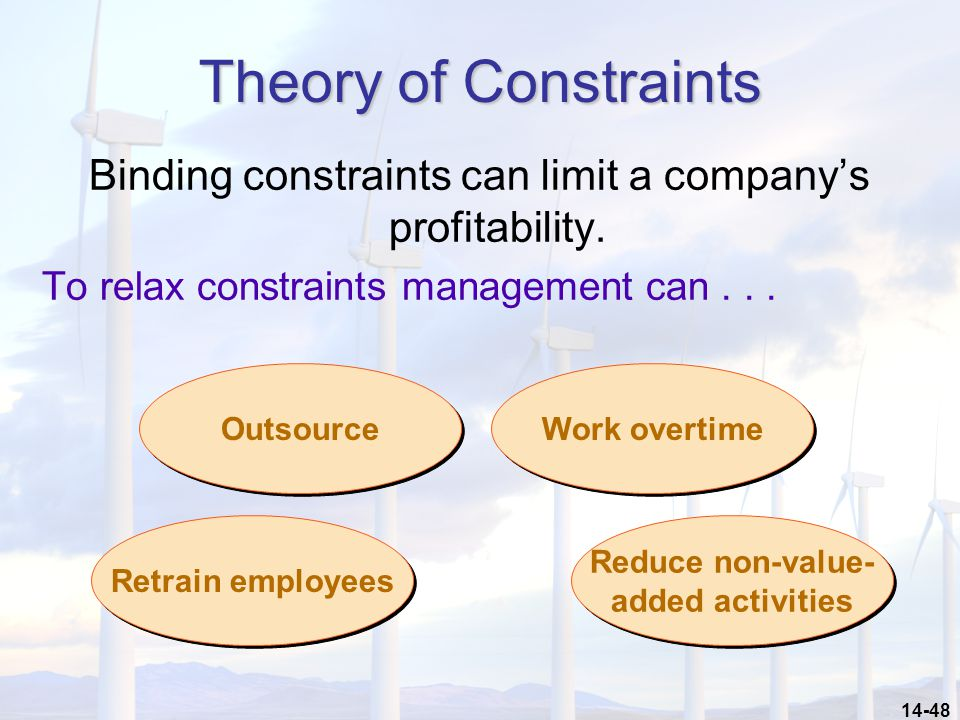 14-48 Theory of Constraints Binding constraints can limit a company's profitability.