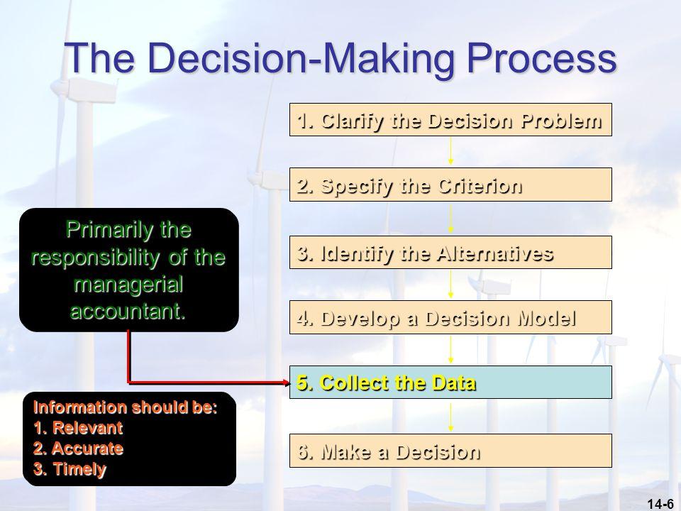 14-6 The Decision-Making Process 1.Clarify the Decision Problem 2.