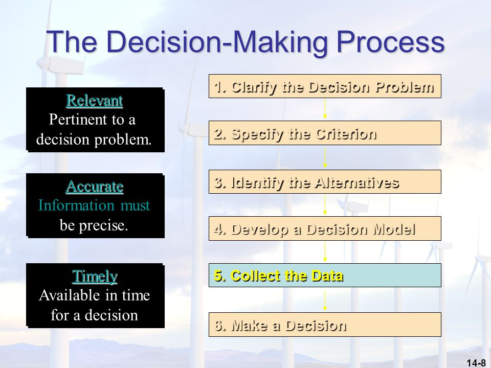 14-8 The Decision-Making Process 1. Clarify the Decision Problem 2. Specify the Criterion 3. Identify the Alternatives 4. Develop a Decision Model 5.