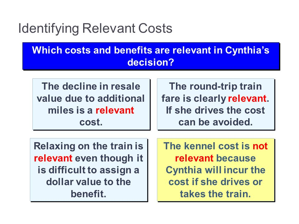 Identifying Relevant Costs Which costs and benefits are relevant in Cynthia's decision.