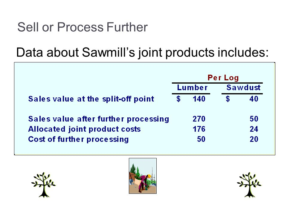 Sell or Process Further Data about Sawmill's joint products includes: